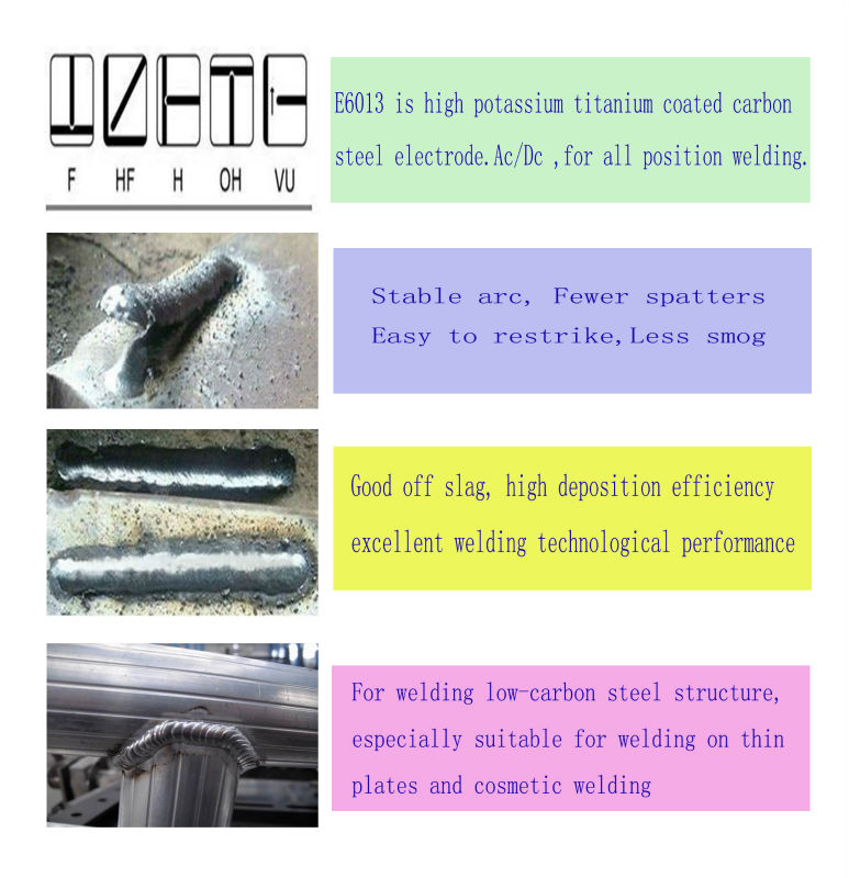 Electric Welding Rod