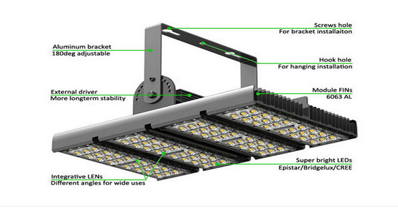 60 Watt LED Epistar Tunnel Light
