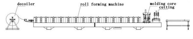 Decking Plate Metal Floor Decking Roll Forming Machine