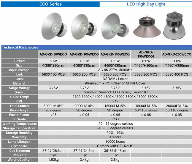 High Power High Quality Hot Sell 150W LED High Bay Light