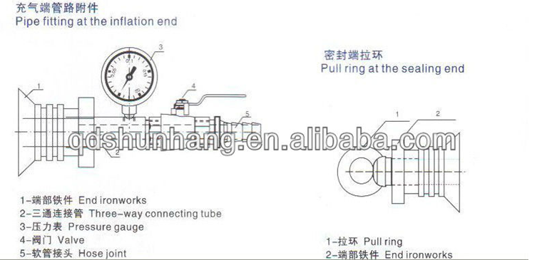 Natural Rubber Floating Ship Salvage Airbag