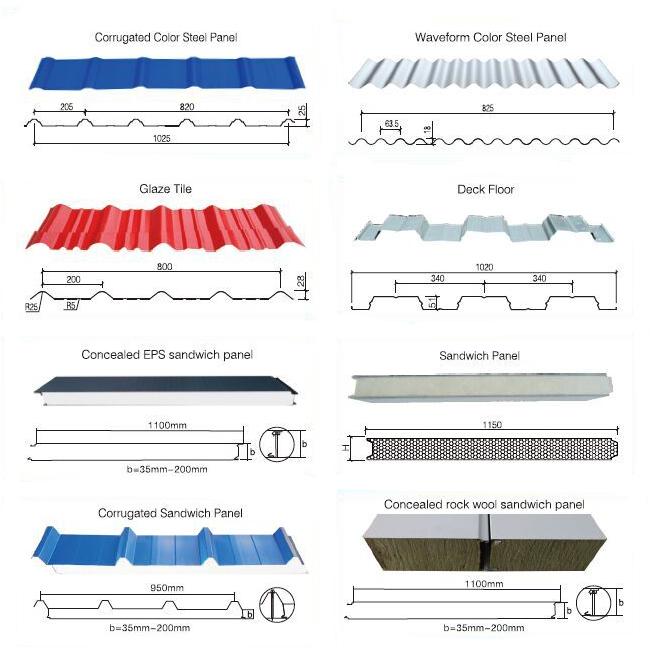 China Manufacture Prefab Steel Structural Workshop