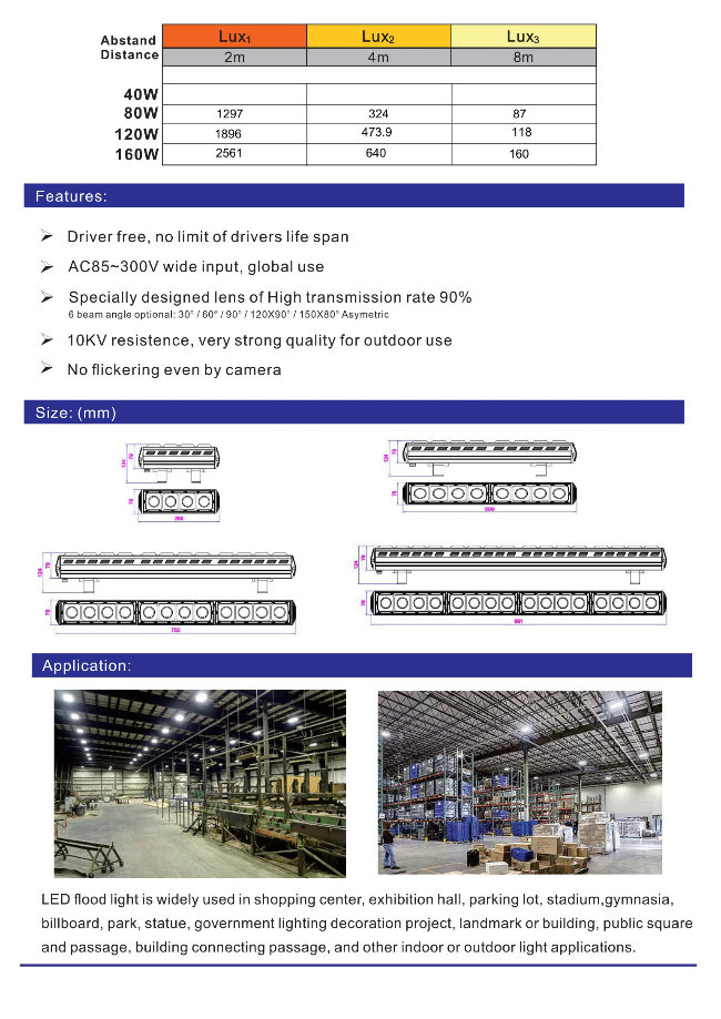 2017 Industrial 160W LED Linear High Bay Light with IC Driver Osram 3030