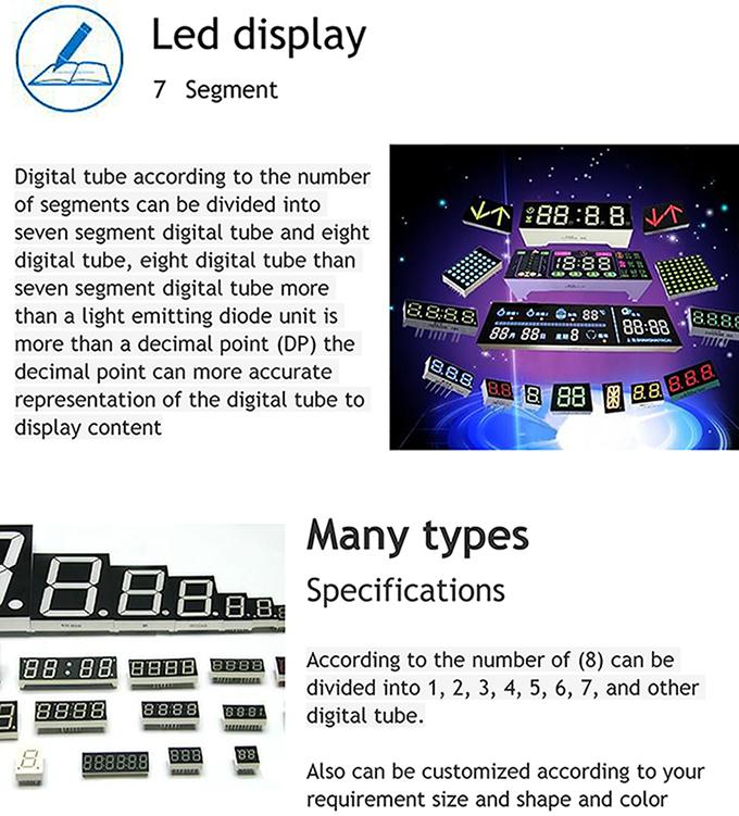High Quality with RoHS 7 Segment LED Display Custom LED Display