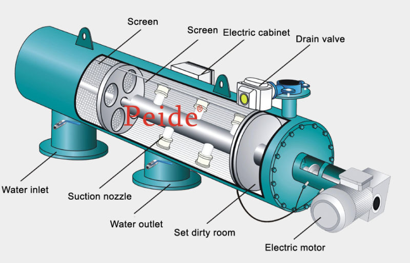 Automatic Self Cleaning Strainer for Ion Exchange Water