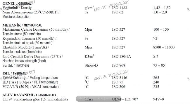 Glass Fibre Reinforced Polyamide 66 Granules