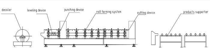 Metal Ridge Cap Tile Cold Roll Forming Machine