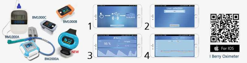 Berry Bluetooth Wrist Pulse Oximeter Fit for Pet Market