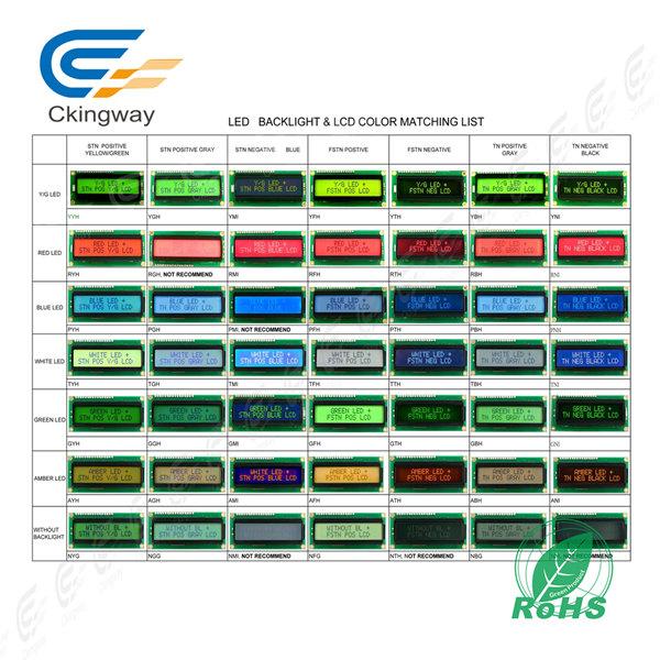 Monochrome Segment Character LCD Display