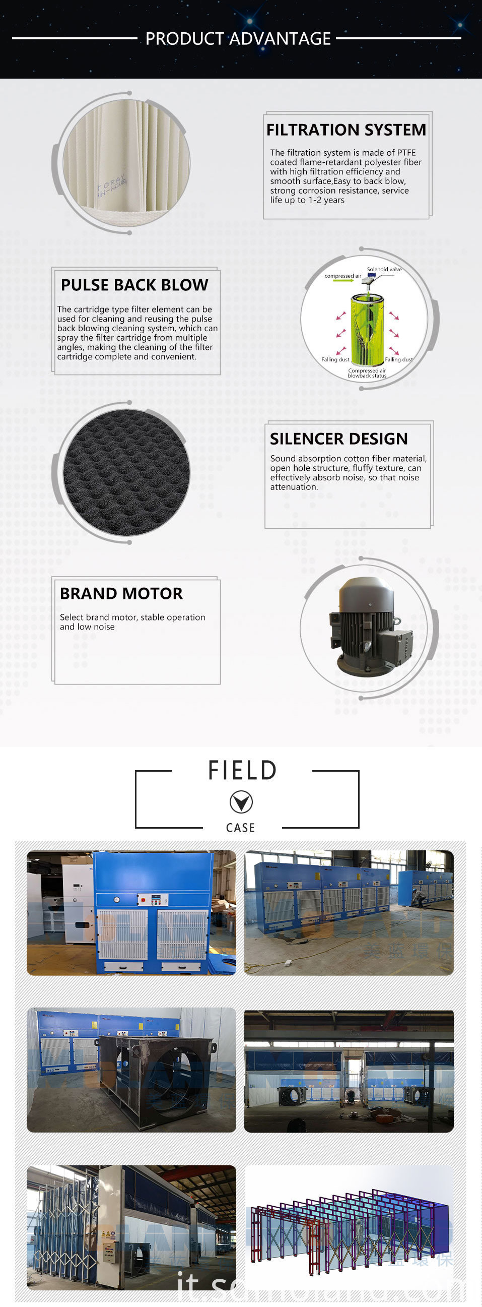 Industrial Vacuum Dust Collector