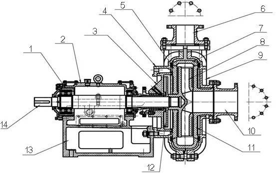 Well Performance Slurry Pump