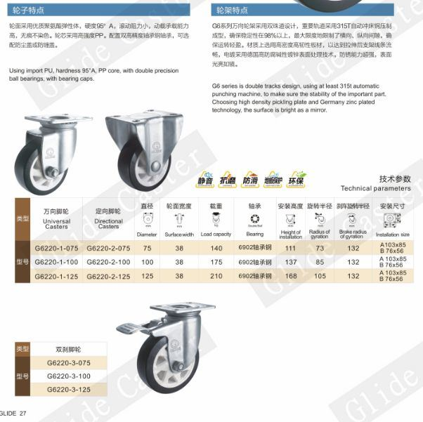 Medium Heavy Duty PU Swivel Caster (G6220)