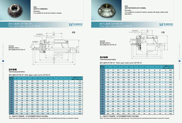 Roller Upper Rudder and Iron Bearing (CB*789-87)