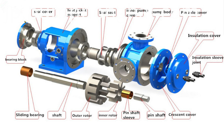 High viscosity electric gasoline heavy diesel fuel oil gear transfer pump