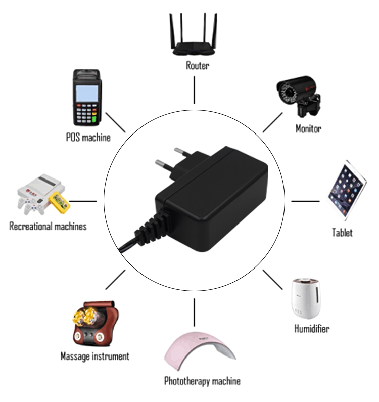 Power Supply Plug Adapter