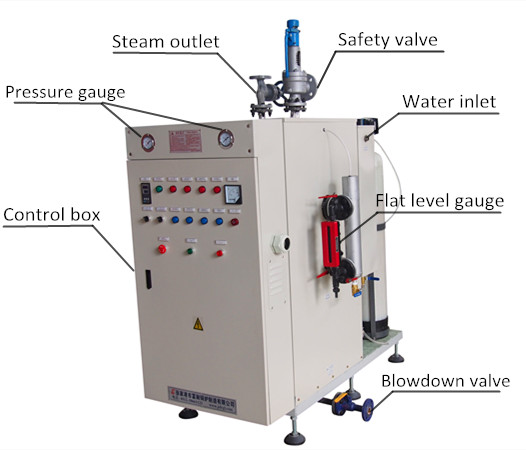 Advanced Electric Steam Boiler with High Quality