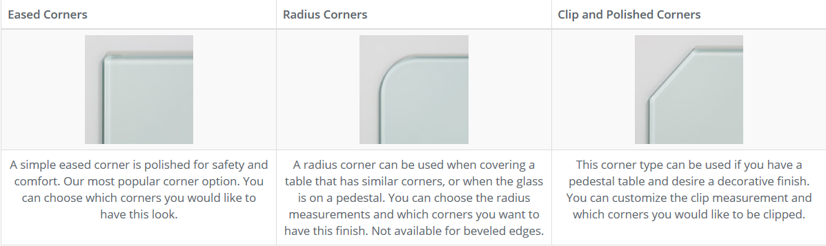 table top corners
