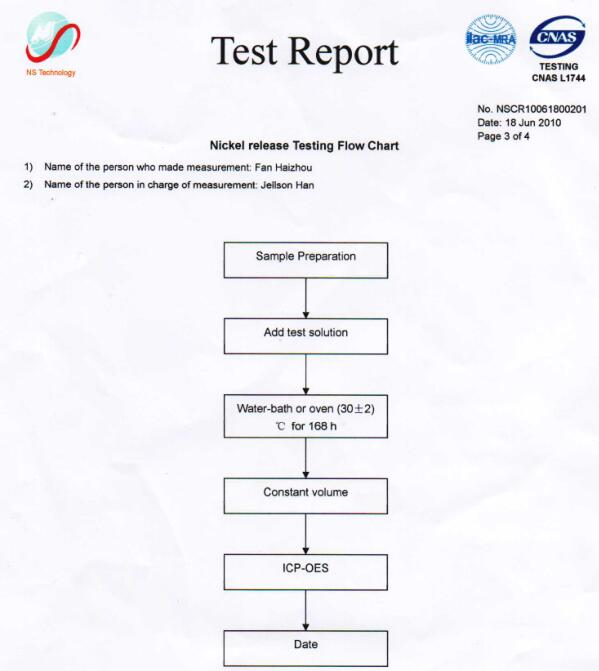 Nickel Test Report 3