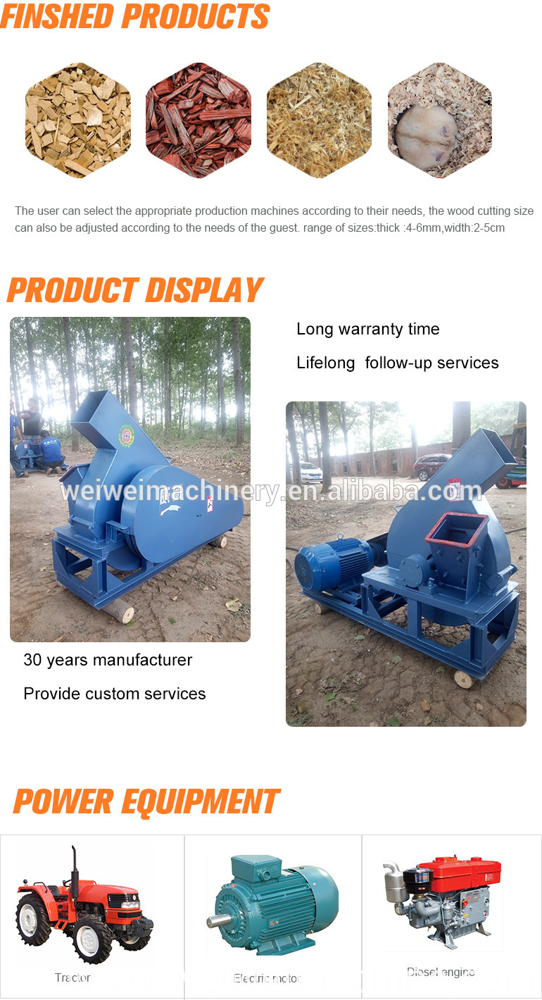 wood chipper without engine