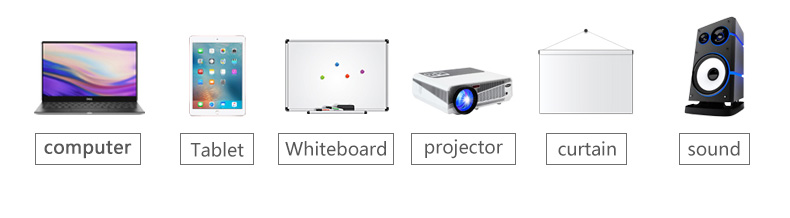 digital whiteboard