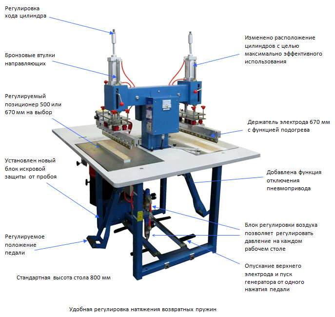 PVC stretch ceiling welding machine