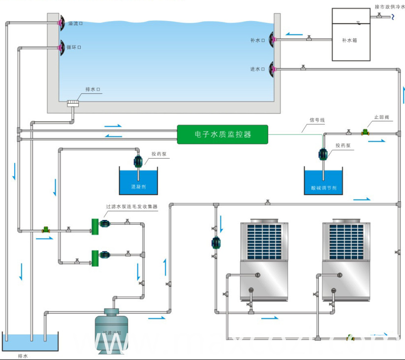 Schematic diagram of thermostatic heat pump system