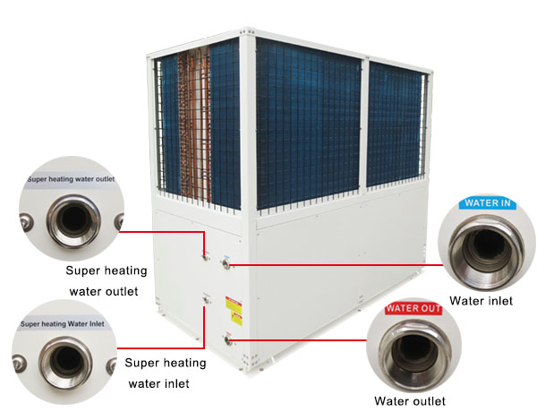 Inverter Heat Pump for Sale