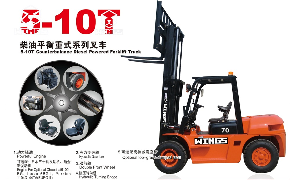 DIESEL FORKLIFT SPECIFICATIONS