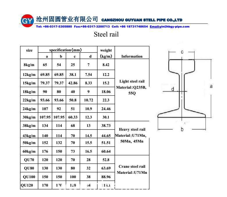 Specification of rail