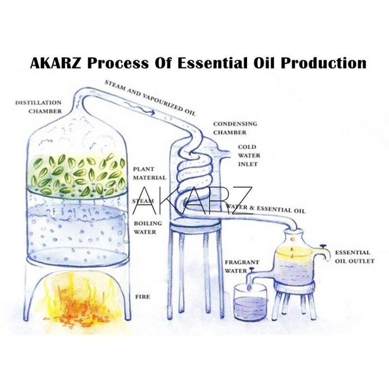 Tea tree Osmanthus Orris essential oil sets AKARZ Famous brand For Aromatherapy Massage Spa Bath skin face care 10ml*3