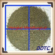 Iron sulphide for resin grinding wheel
