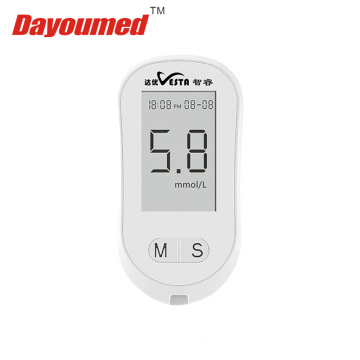 Monitoring Blood Glucose Devices Strips Blood Glucose Meter