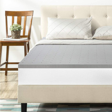 Comfity Open Cell Bed Foam Topper Twin