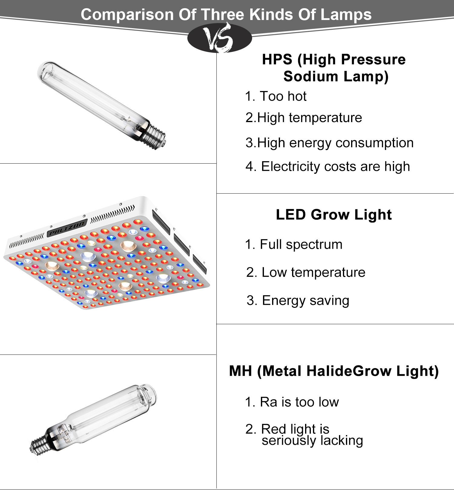COB Grow Lights