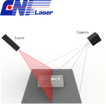 Machine Vision Laser Systems