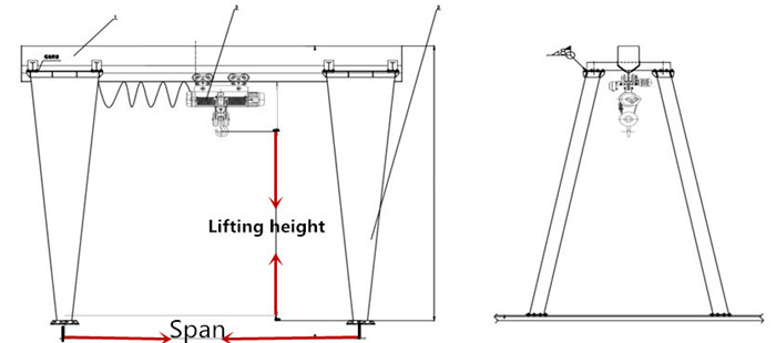 Portable 20 Ton Gantry Crane