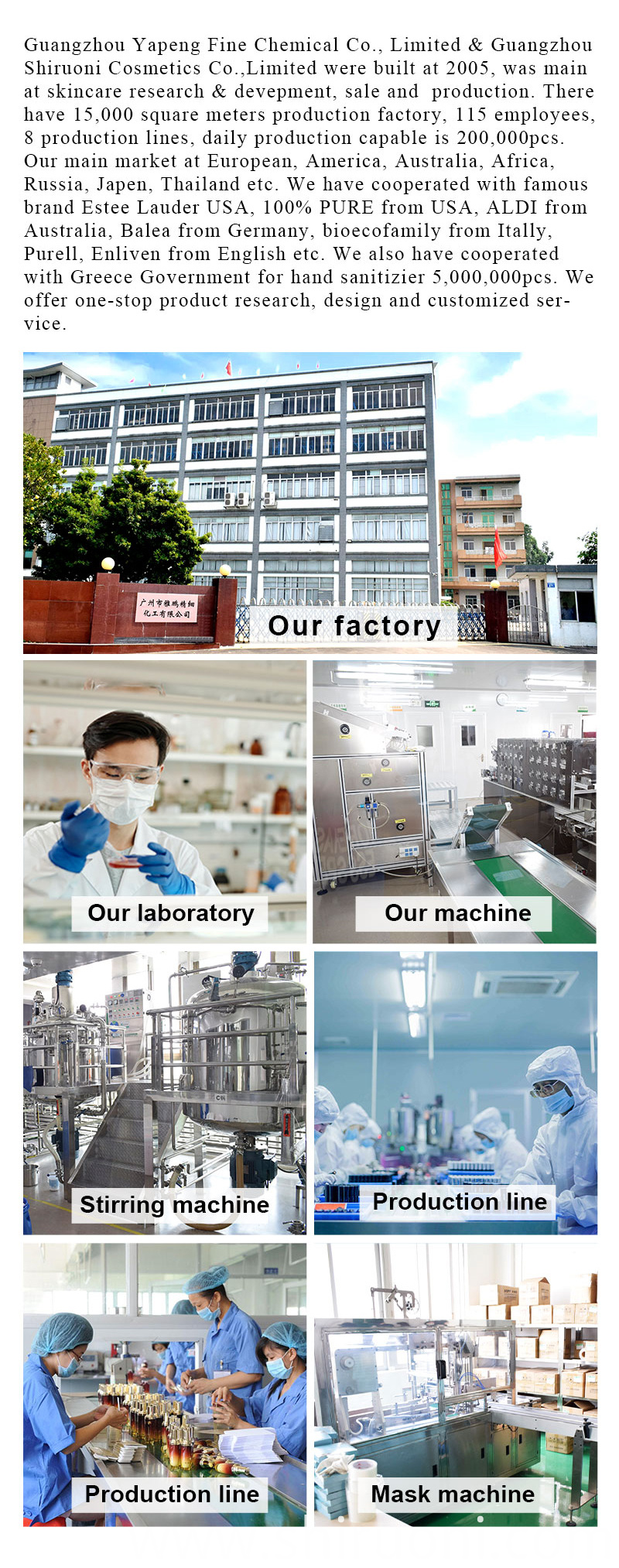 facial cream Factory