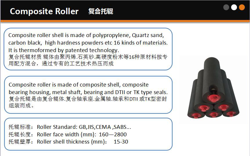 structures of composite roller