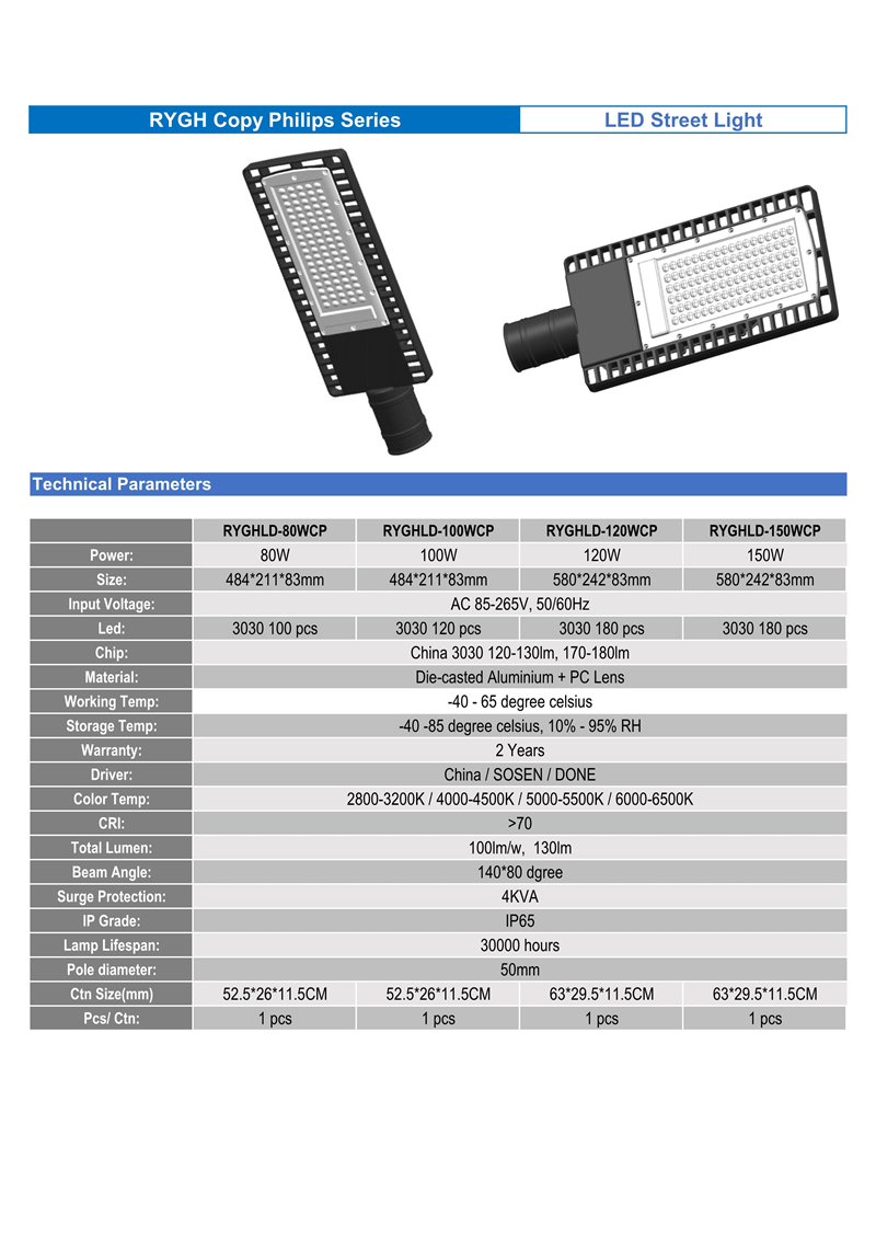Data sheet-Copy Philips LED Street light-2
