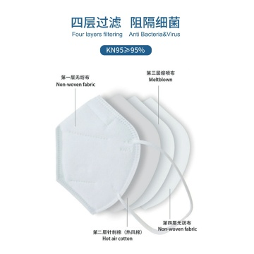 KN95 protective mask for blocking bacteria