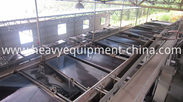 gold processing equipment