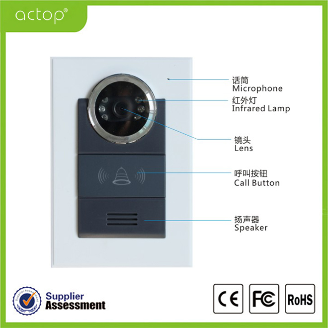 Video Intercom with Door Release