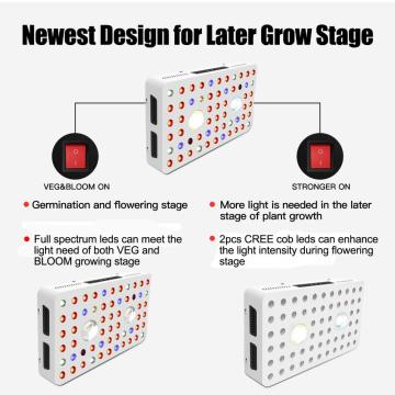 Phlizon Cob Led Indoor Grow Light Full Spectrum