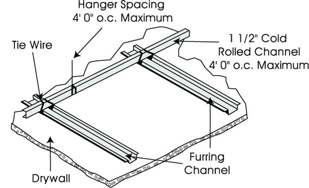 Furring channel shaping machine
