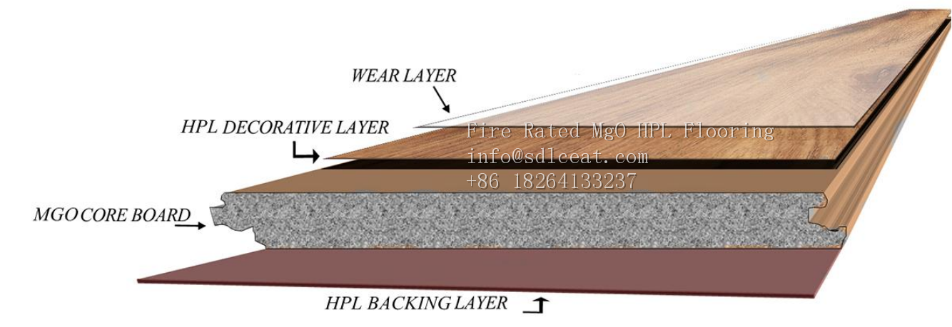 MGO hpl Flooring structure