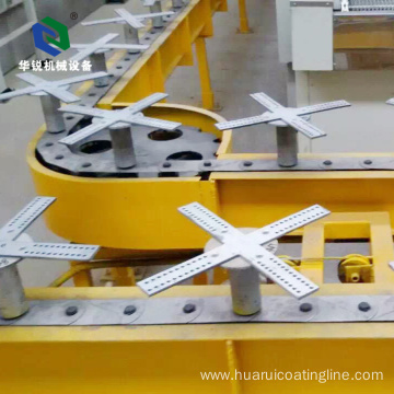 Latest Advanced Metal Non-stick Ground Rail Conveyor Belt Device