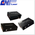 Fiber Optics Spectrometers Series