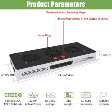 Phlizon LED COB Grow Light Inventory US / EU