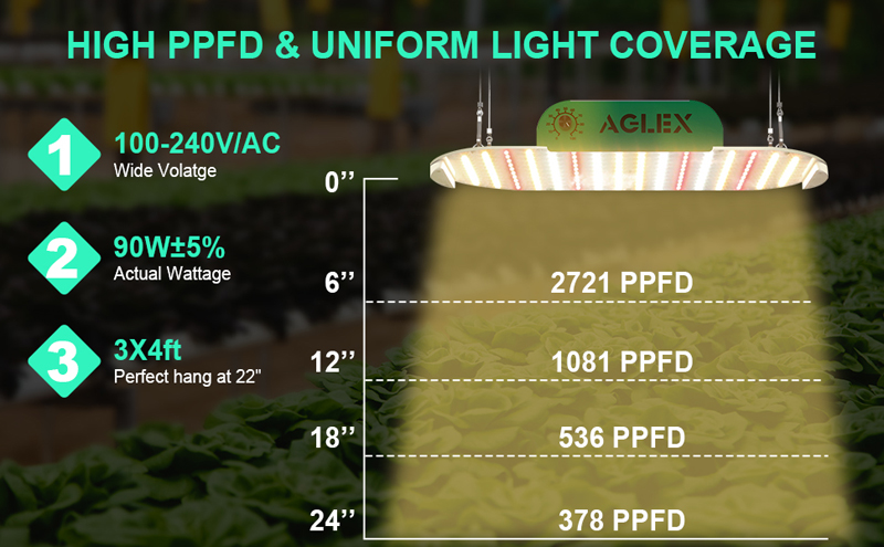 high par led grow light
