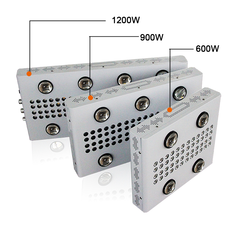 Dimmable Full Spectrum Cob Led Grow Light